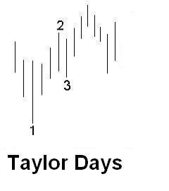 Taylor_days_1